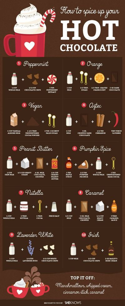 The Most Delicious Way To Spice Up Your Hot Chocolate This Holiday Season