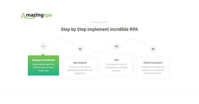 Step-By-Step-implement-RPA-Con vertImage.jpg http://www.amazingrpa.com