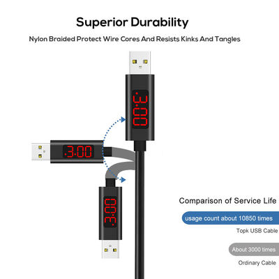 Bakeey 3A LED Display Voltage Type C Fast Charging Data Cable For Xiaomi Mi9 HUAWEI P30 Pocophone F1 Oneplus 7 S9 S10 S10+