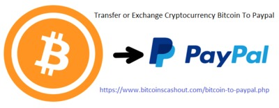 Exchange-Bitcoin-to-PayPal-instant.png