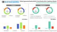 Augmented Reality (AR) & Virtual Reality (VR) In Healthcare Market