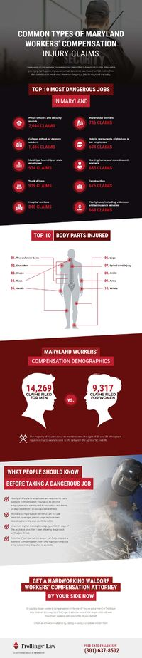 Top 10 Most Dangerous Jobs In Maryland For Work Accident Claims