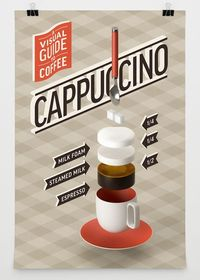WIP. �žne of a series of posters about the most popular recipes of coffee.