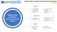 Cardiac-Arrhythmia-Monitoring-Devices-Market.png