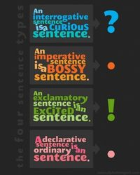 types of sentences: would make a good anchor chart for teaching the CC standards verb moods and tenses