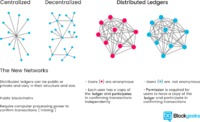 What is the blockchain technology