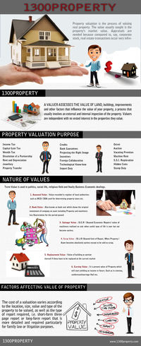 Pop Over To This Website http://1300property.com/ for your Real Estate will greatly impact the overall value of what you are interested in marketing or getting. If there has recently been a boom compared to you can anticipate greater rates on the real pro...