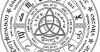 The wheel of the year The Wheel of the Year celebrates the changing seasons of the year, and the continuous cycle of life itself: birth, death, and rebirth. In