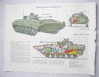 RARE ! Russian Training Poster Scheme Diagram Infantry Fighting Vehicle BMP-2 $25.00
