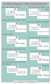 This is a live saver! How to address wedding invitations --all scenarios are covered!