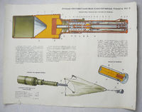 RARE ! Russian Training Poster Scheme Hand-held Anti-tank Cumulative Grenade $25.00