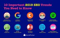 10 Important SEO trends 2019