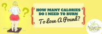 How often do you hear people say that? I just want to lose a pound, so how many calories do I need to burn to lose that tiny pound?