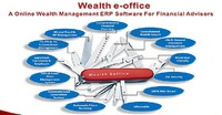 Mutual fund software for IFA is undoubtedly an important online application tool for anyone wishing to manage data for client's investment. However, thenwhatever may be the market condition once your client relation build up then he will be up to yo...