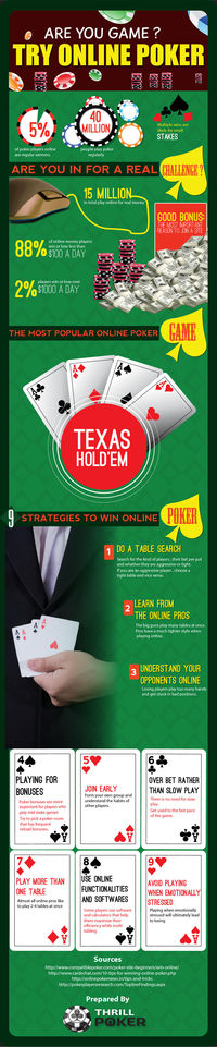 Are You Game�€�Try Online Poker [Infographic]