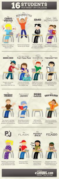 16 Students You Meet In College [infographic] | Daily Infographic