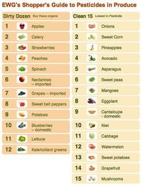 What produce to buy organic.