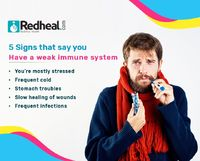 COVID-19 is an awakening call to build healthy immunity. While we all are making healthy food choices, it is also important to know what a healthy immune system looks like and how a weak immune.
