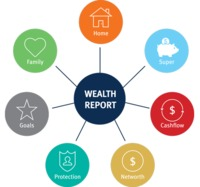 Geelong Wealth Advisers is the best Financial Planners and Wealth Advisors in Geelong, VIC. We are committed to providing high-quality advice that is tailored to your specific needs and goals. Our services include financial advice, retirement planning and...