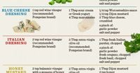 10 3-Minute DIY Salad Dressings - Women's Health Magazine