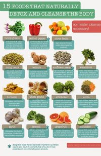 15 Foods that Naturally detox and cleanse the body. #detox http://www.healthierdaily.com/