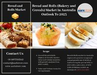 The market report on the bread and rolls bakery in Australia offers in-depth market trends brand presence in the economy. It also offers details about sales Value and Volume for top brands along with illustrative forecast of the market.