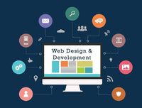 iMarketing is know for its Web Development, Digital marketing and SEO Company in Ahmedabad, Gujarat