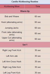 So you wanna be a workout warrior? Then here's your chance! It's time to pretend like your Rocky and blast some fat! You'll want to (of course) do the warm up first, then move on to Set 1 and Set 2, then repeat the sets all the w...