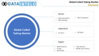 Coiled-Tubing-Market.png