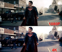 Please read this article that will serve as a reference in the 4K vs 1080P competition.