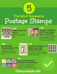 TOP-5 the most expensive postage stamps (1).jpg