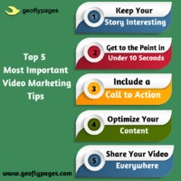 Top 5 Video Marketing Tips in 2020 Geoflypages Video marketing is the best way of content marketing. Video marketing is the part of OffPage SEO. Video marketing describe your product and services to audience. Video Marketing Service www.geoflypages.com