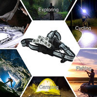 ZHAOYAO High Power 7 LED Head Torch 20000 Lumens LED Headlamp USB Rechargeable XML T6 Lamp Warning Light Frontal Headlight