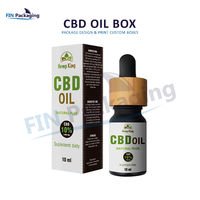 Fin Packaging offers high quality and premium standard packaging services with free shipping in the USA, Canada, and Worldwide. In the present Era, nobody likes to get a simple CBD box presented on the Commercial stores. https://finpackaging.com/boxes-by...