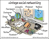 social networking, vintage and social media.