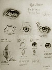*Drawing Eyes Tutorial