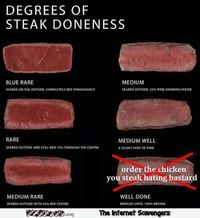Degrees of steak doneness joke #joke #humor #funny #PMSLweb