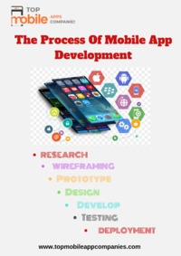 The Process Of Mobile app development.png