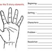 This is a visual desk poster for comprehension retell. Students use this visual along with their own hand to recall all the parts of a story: Chara...