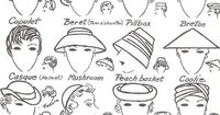 Hat shapes and names from the Vintage Fashion Guild public forums.