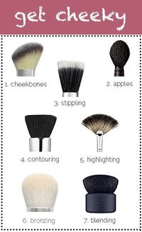 Who knew cheeks could be so complicated? via The Style Net