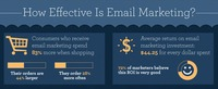 Email Marketing is not much cost effective than ordinary marketing. It helps you to send the bulk email template to your client in an attractive and informative ways. there is so many email marketing services provider I can recommend you some of the best ...