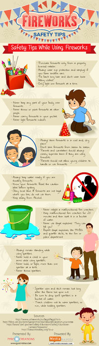 Tips to Use Fireworks Safely