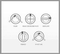 How to communicate with cutlery. Good tips for FOR and IRD!