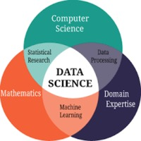 best data science courses.png