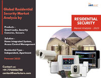 #Residential #securitymarket #residentialsecurity #securitysystem #securitycameras #marketresearch #reports #technology #marketreports