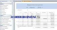 Access database Consumer loan payment accounting. Loan repayment deficit report