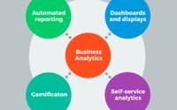 business analytics online course (2).png