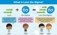 what-is-lean-six-sigma.png