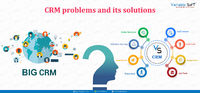 crm software development company in india